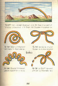 Codex Seraphinianus (1981) by Luigi Serafini. Rainbow helicopter weaves knots